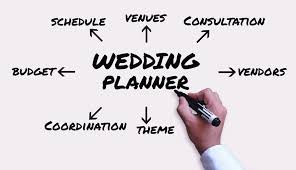 best wedding organizer venue selection booking wedlock services the best wedding