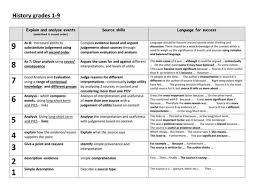 apartheid laws worksheet by groovingup teaching resources tes