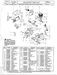 poulan pro 425 445 505 chainsaw parts list