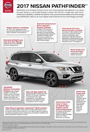 nissan armada best year 2017 nissan pathfinder overview and history in pictures