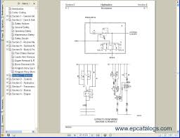 marvellous honda ft500 wiring diagram ideas best image wiring