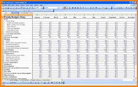 Spreadsheet Budget Examples by 7 Sample Budget Worksheet Monthly Budget Forms