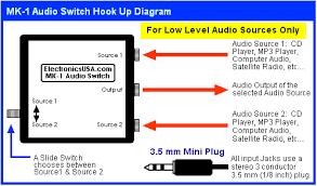 3 5mm guitar input jack wiring diagram ac plug diagram 3 5mm