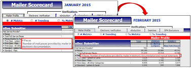 Postalone Help Desk Full Service Assessments Postponed Mailer Scorecards Available
