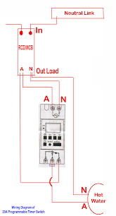 wiring a camper trailer for 12volt and 240volt caravan diagram