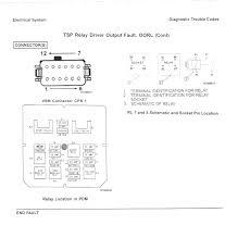 nissan forklift wiring diagram nissan forklift steering wiring