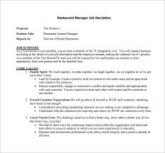 Tim Hortons Resume Sample by It Manager Job Description Business Planning Manager Job