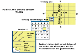 sections townships and ranges the public land survey system plss