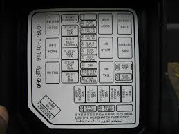 kia sorento questions which fuse relay controls the driver u0027s