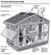 environmentally friendly house plans sustainable eco houses plans house eco friendly and building