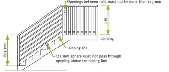 Difference Between Banister And Balustrade Building Regulations For Balustrades
