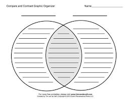 the 25 best venn diagram template ideas on pinterest venn