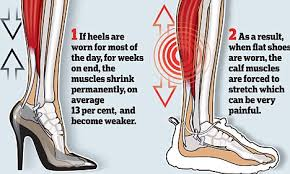 High Heels Meme - how to survive high heels spinalsymmetry