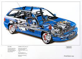 volkswagen audi group audi rs2 avant fotkica com cars pinterest cars cutaway