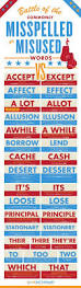 35 best infographics ela images on pinterest teaching ideas