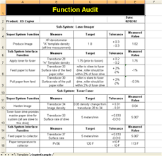 Fmea Template Excel Six Sigma Audit Checklist For Microsoft Excel