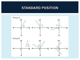 trigonometry chapter 2 chapter 2 trigonometry 2 1 u2013 angles in