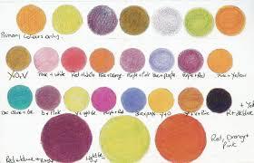 Colour Lesson 4 Colour Chart Beyond Bluestockings