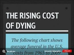 funeral costs best 25 funeral costs ideas on average cost of