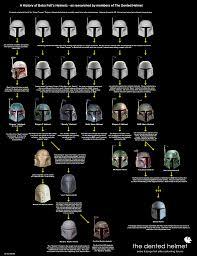 Jango Fett Meme - the history of boba fett s helmet