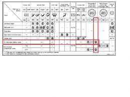 nissan qashqai towbar wiring diagram nissan how to wiring diagrams