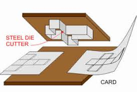 how a die cutting machine can make your production far more