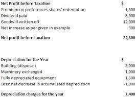 cash flow operating activities preparation example