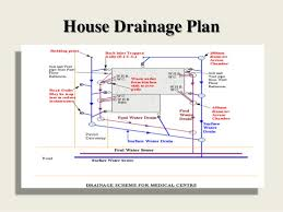 my house plan drainage plans for my house house plans
