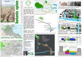 Spine Map Dolphin U0027s Barn Community Garden Under Threat Indymedia Ireland