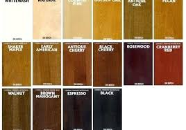 interior wood stain colors home depot interior wood stain colors 4ingo