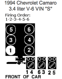 chevrolet camaro 350 chevy engine wiring diagram questions