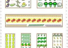 Garden Layout Planner Garden Layout Planner Awesome 7 High Tech Line Gardening Tools To