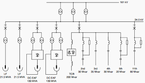what u0027s the worst source of fluctuations on a power supply system