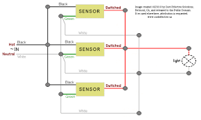 Installing A Motion Sensor To An Existing Light Fixture Zenith Motion Sensor Wiring Diagram Wiring In The Home Motion