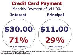 Formula Credit Card Minimum Payment Minimum Payments On Credit Card Debt Stop Now
