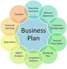 clothing line business plan template un mission