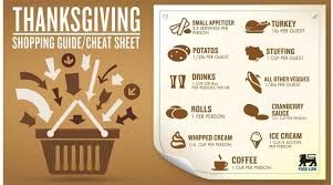food thanksgiving hours best business template