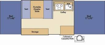 coleman americana le series santa fe floor plan pop up camper