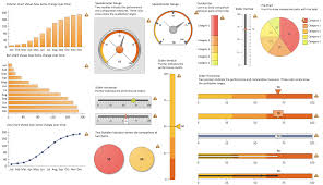 Customer Management Excel Template Customer Relationship Management Visualizing Sales Data To See