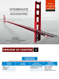 download intermediate accounting volume by empleo u0026 robles