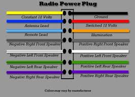 aftermarket radio wiring diagram wiring schematics and wiring