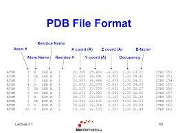 format file atom methods in 3d structure determination ppt video online download