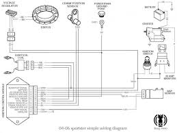 1992 harley sportster wiring diagrams 1992 wiring diagrams