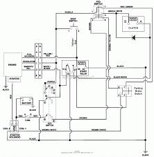kohler generator wiring diagram rv with template diagrams wenkm com