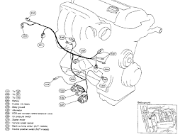 diagrams 39961406 s13 wiring diagram u2013 s13 engine harness diagram