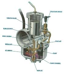 dan u0027s motorcycle carburator theory and tuning bike ideas