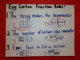instruction curriculum u0026 assessment pps 5th grade math resources