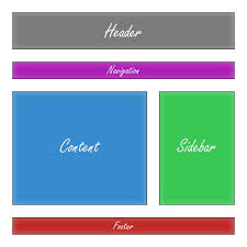 responsive design tutorial awesoome awesome best collection of responsive web design