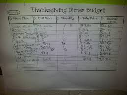 thanksgiving dinner worksheet room 121 thanksgiving meal budget project