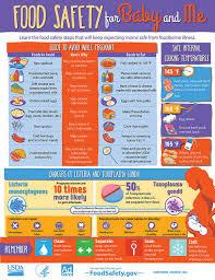 food safety for pregnant women foodsafety gov